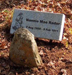 Nannie Mae Rader