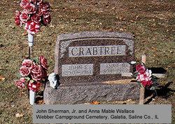 Anna Mable <i>Wallace</i> Crabtree
