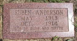 Ruben Anderson