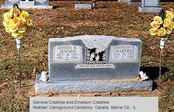 Geneva Katharyn <i>Crabtree</i> Jensen