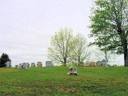Mountcastle Family Cemetery