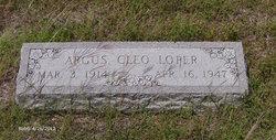 Argus Cleo Loper