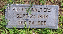 Ruth Walters