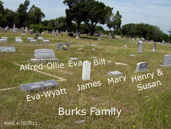 Ollie O <i>Smith</i> Burks
