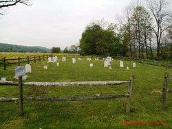 Aurand-Cever Cemetery