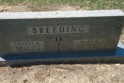 Thomas Wilson Breeding