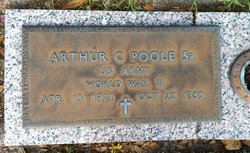 Arthur Clarence Poole