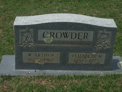William Arthur Crowder