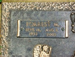 Forrest W. Abell