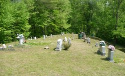 Combs-Whitaker Cemetery
