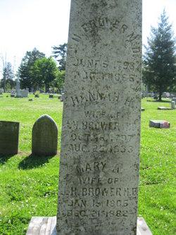 Hannah H. <i>Mills</i> Brower