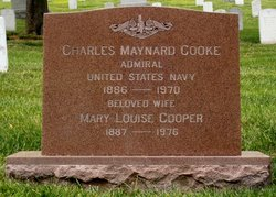 Adm Charles Maynard Cooke