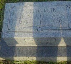 Bobbie Ruth Gentry
