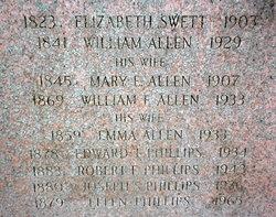 Emma <i>Felton</i> Allen