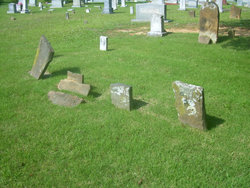 Gallant First Baptist Church Cemetery