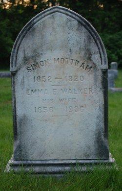 Simon Mottram