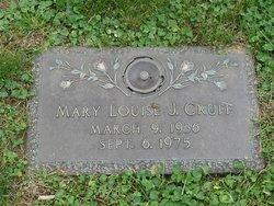 Mary Louise <i>Johns</i> Cruff