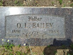 Olier Lee Bailey