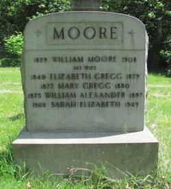 Mary Gregg Moore