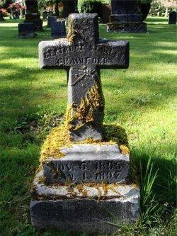 Gertrude Crawford