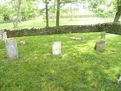 Bailey Family Cemetery