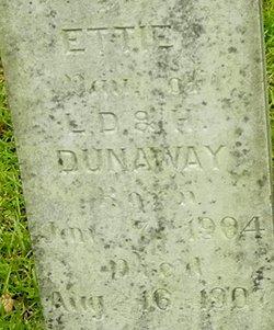 Ettie Dunaway