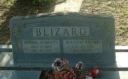 William Frank Blizard