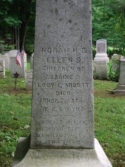 Nora H Abbott