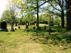 Gustin Cemetery