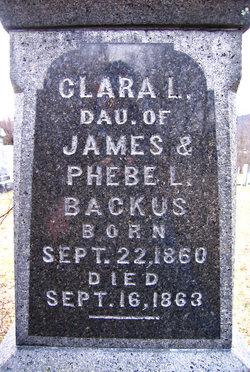Clara L. Backus