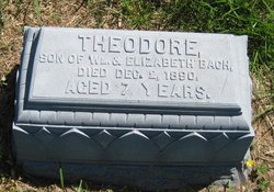 Theodore Bach