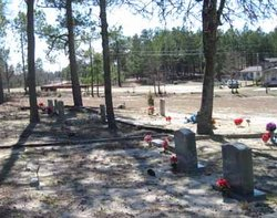 Love Family Cemetery