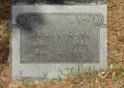 Lorena Bell