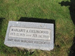 Mary Margaret Collingwood