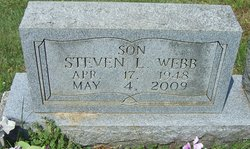 Steven Lee Webb