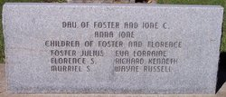 Foster Julius Sorensen