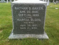 Martha <i>Blood</i> Baker