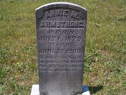 Mary Annie <i>Sanders</i> Armstrong