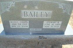 Mabel <i>Coats</i> Bailey