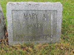 Mary Agnes <i>Hutton</i> Baker