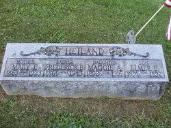 Elmer E. Heiland
