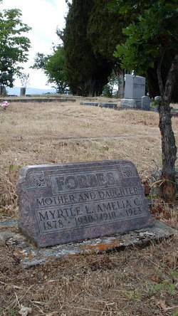 Amelia Catherine Forbes