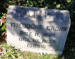 Theodore Crohn