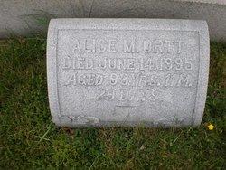 Alice May <i>Miller</i> Ortt