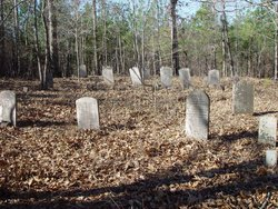 Craig-Kennedy Family Cemetery