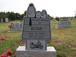 Richard Howard Ric <i>Malicoat</i> Blair