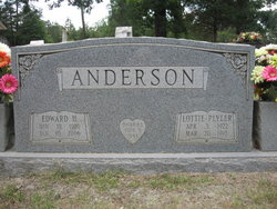 Edward Hugh Anderson