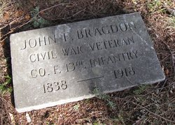 John F Bragdon