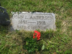 John Leslie Anderson