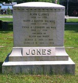 Emmaline Altonia <i>Leonard</i> Jones